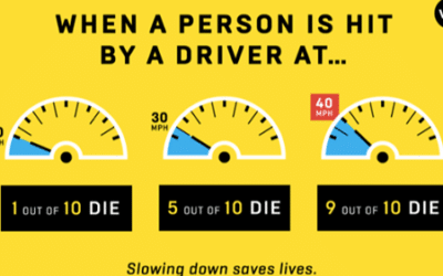 Vision Zero… towards eliminating all traffic fatalities and injuries